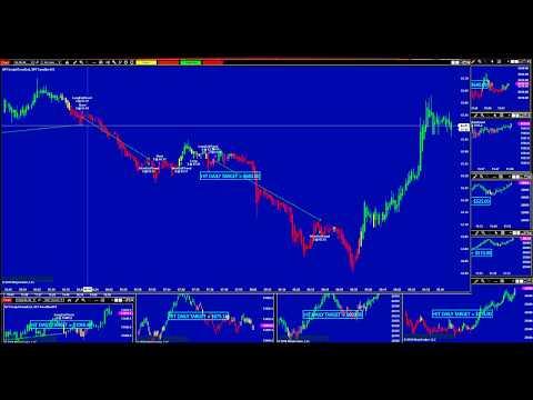 12Tradepro | Automated Trading, Day Trading, Ninjatrader Strategy