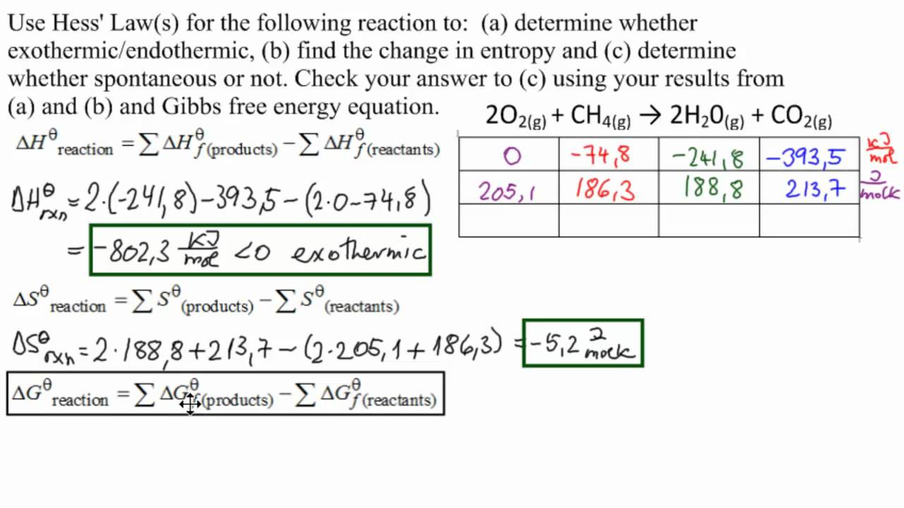 Calculate Reaction Change in Enthalpy. Entropy and Free Energy - YouTube