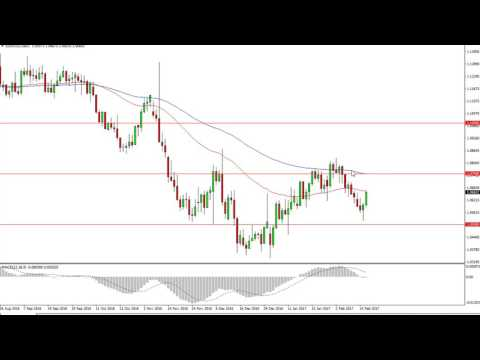 EUR/USD Technical Analysis for February 17 2017 by FXEmpire.com