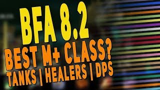 Bfa 8 2 Best Class For Mythic Predictions Tanks Dps Healers Mythic Plus Top Spec Wow 8 2 Youtube