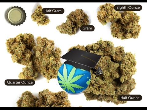 How Much Weed Should You Buy AT A TIME