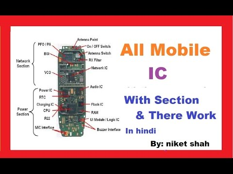 what is not a power of a cabinet member mobile ic in details in mobile repairing course 28282