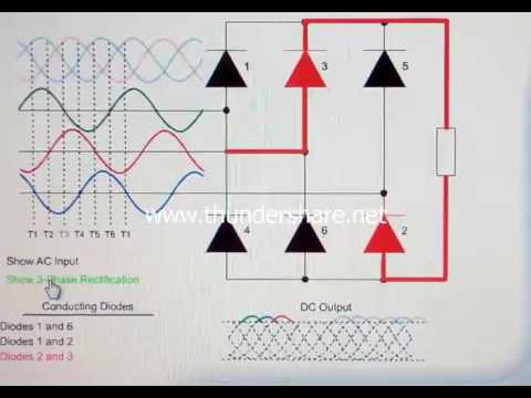 Rectifier Theory,3 Phase Bridge Rectifier on surge protector, switched-mode power supply, boost converter, 3 phase power inverter, 3 phase cycloconverter, buck converter, 3 phase switchgear, 3 phase signal, 3 phase sensor, flyback converter, 3 phase washer, 3 phase coil, 3 phase power supply, 3 phase filter, 3 phase voltage, 3 phase converter, phase converter, power inverter, 3 phase ic, uninterruptible power supply, circuit breaker, 3 phase ac, 3 phase cable, voltage multiplier, variable-frequency drive, 3 phase motor, silicon controlled rectifier, 3 phase blender, 3 phase contactor, 3 phase wire, 3 phase current, 3 phase socket, dc-to-dc converter, electrical ballast, voltage doubler,