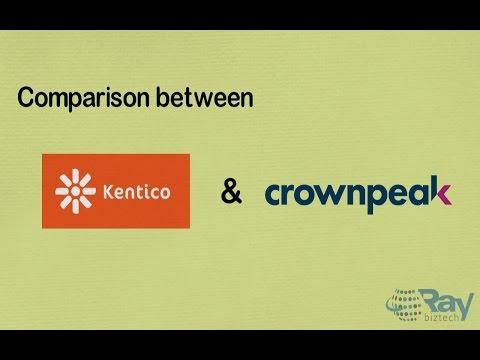 kentico-vs-crownpeak-cms