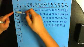 Korean Alphabet Hangul by Rinji