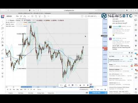 Ripple Intraday Analysis May 2, 2018: Attractive Long Positions Ahead