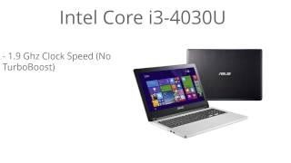 ASUS Flip TP300LA-DS31T 13.3-Inch Laptop Review