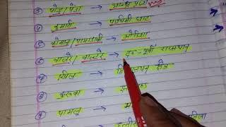 💐 भारत मे स्थानन्तरण कृषि के विभिन्न नाम 💐