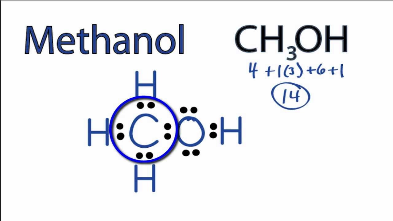 Methanol Lewis Structure: How to Draw the Lewis Structure for Methanol  YouTube