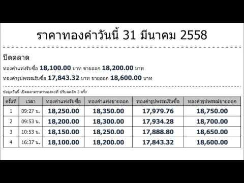 ราคาทองคำวันนี้ 31 มีนาคม 2558
