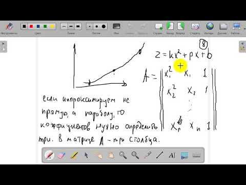 Коронавирус, недвижимость, каротаж и злобный преподаватель: метод наименьших квадратов в Excel