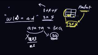 수학의 아주 기본이 되는 개념