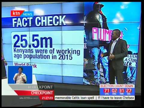 Fact Check: Kenya's unemployment rate