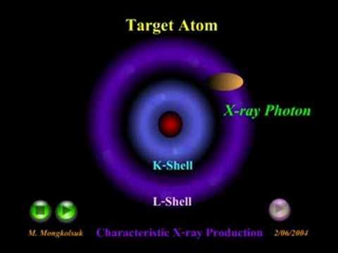 X Rays Production Animation X-ray Physics: Charact...