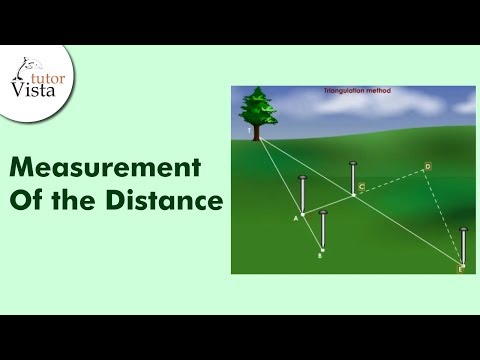 Measurement Of  the Distance