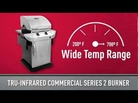 Char-Broil TRU-Infrared Commercial Series 2 Burner Gas Grill
