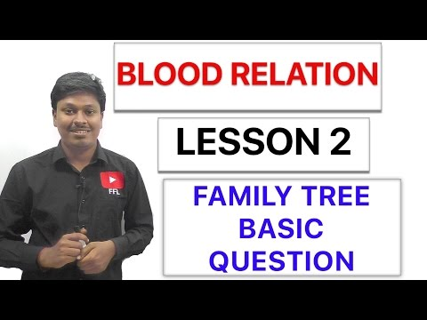 BLOOD RELATION - FAMILY TREE ( Basic Question ) - Lesson 2