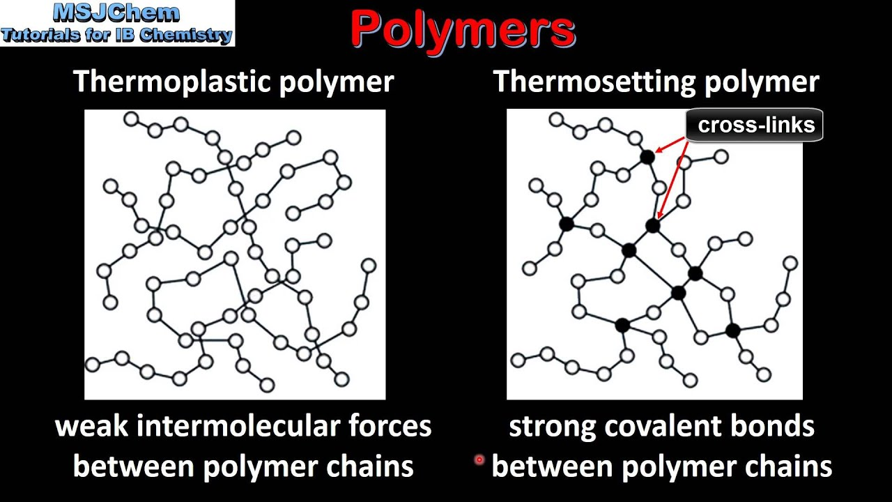 A5 Thermoplastic And Thermosetting Polymers SL