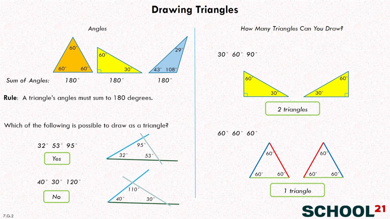 hight resolution of Construct Shapes (examples