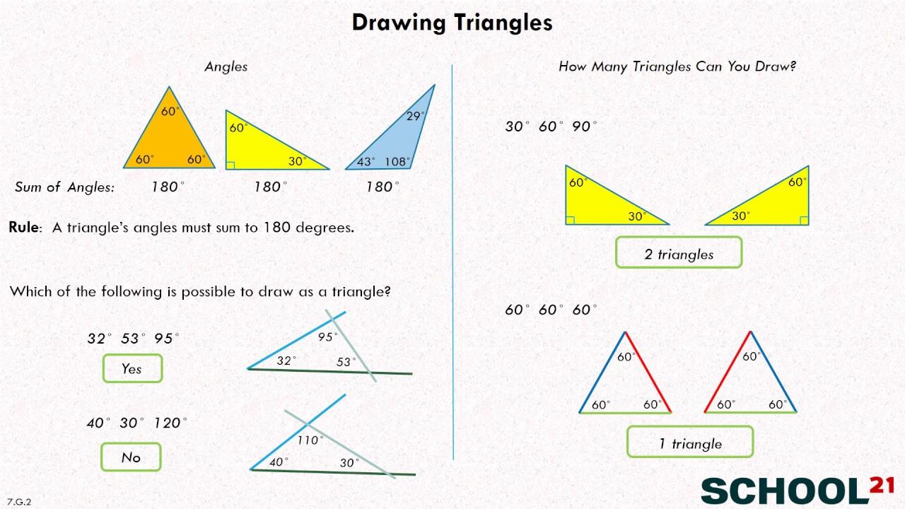 medium resolution of Construct Shapes (examples