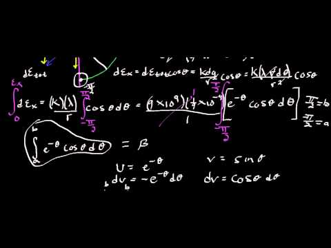 Electric Field For a Variable Charge Distribution of a Curved Rod (DIFFICULT)