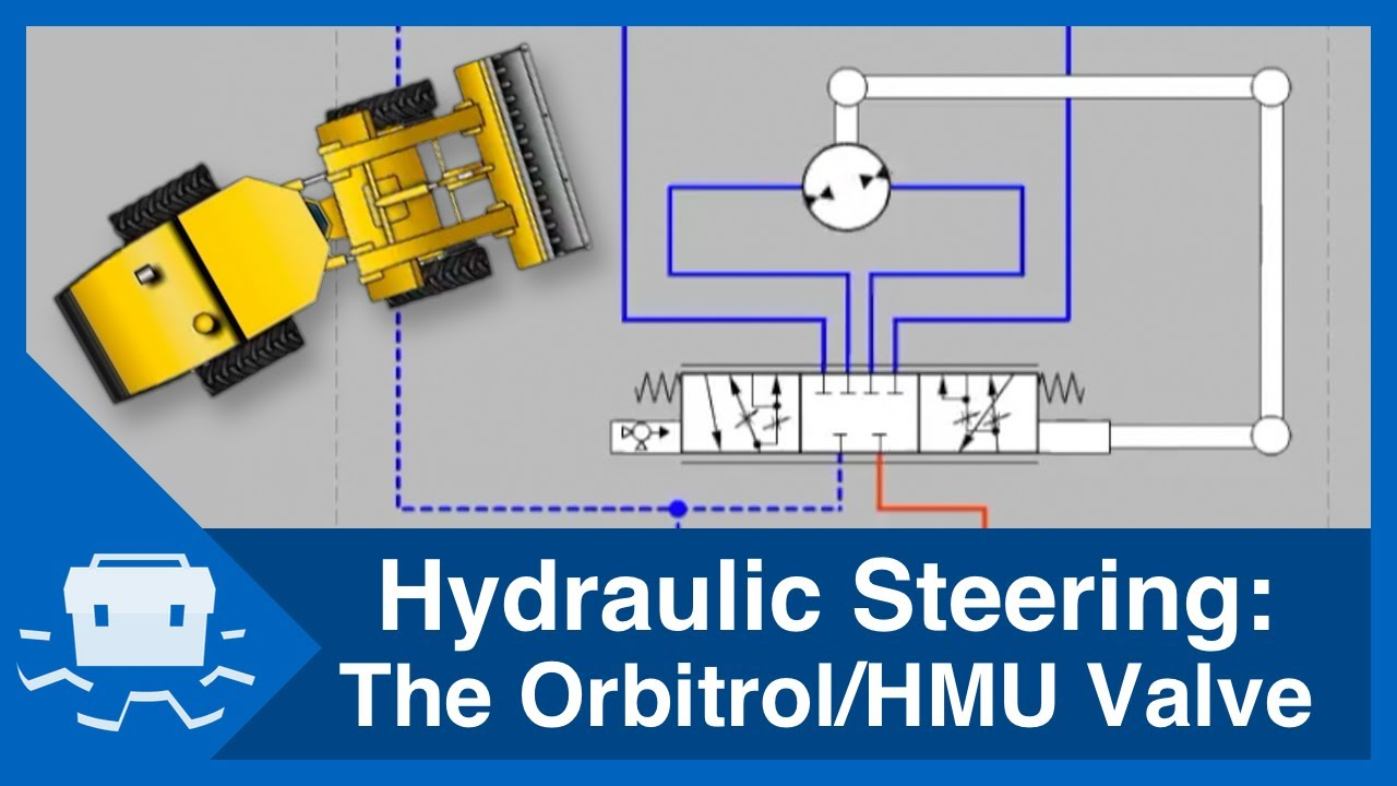 Hydraulic Steering The Orbitrol Hmu Valve