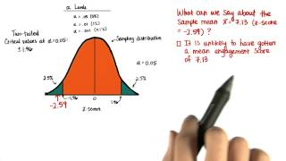 Two-Tailed Test - Intro to Inferential Statistics