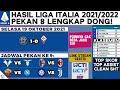 Hasil & Klasemen Liga Italia 2021 Terbaru: Venezia vs Fiorentina   Serie A