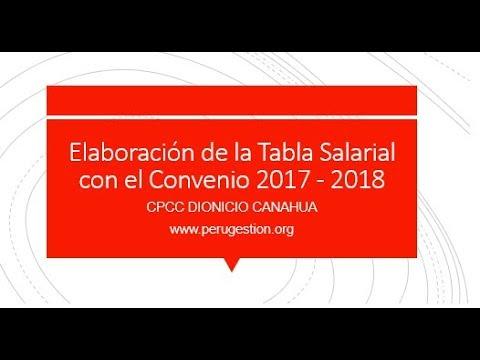 Tabla Salarial Construcción Con El Convenio 2017-2018