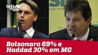 Paraná Pesquisas: Bolsonaro 69% e Haddad 30% em MG