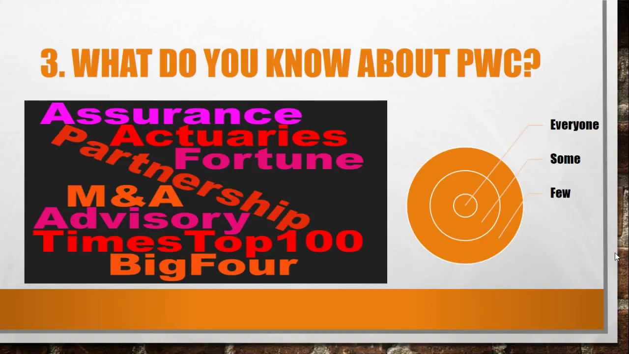 Top 5 PwC Interview Questions and Answers