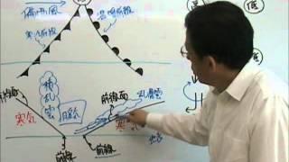 【天気】 温暖前線① 中学理科 一橋ゼミナール多摩落合 http://www.tamas...