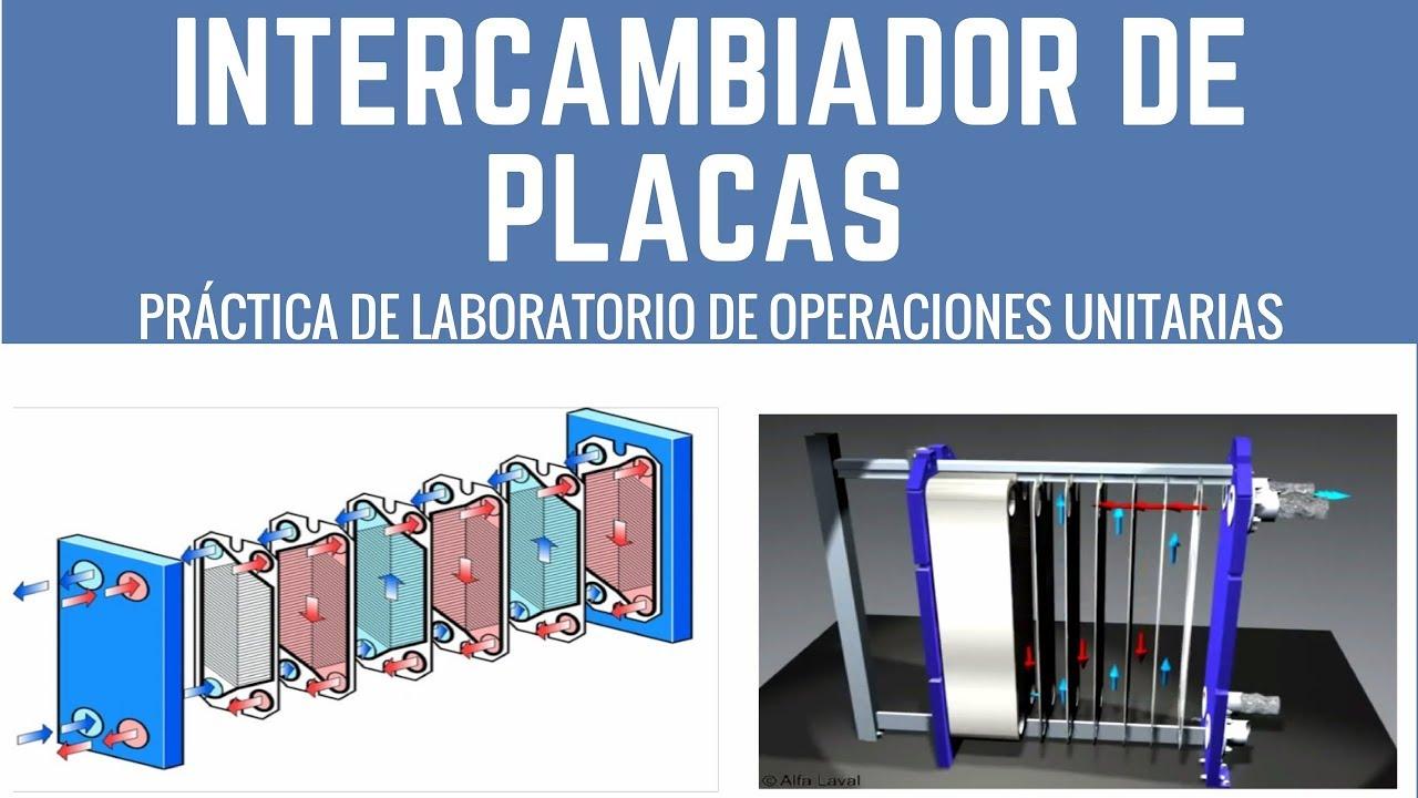 Intercambiador de calor de placas transferencia de calor - Placas de calor ...