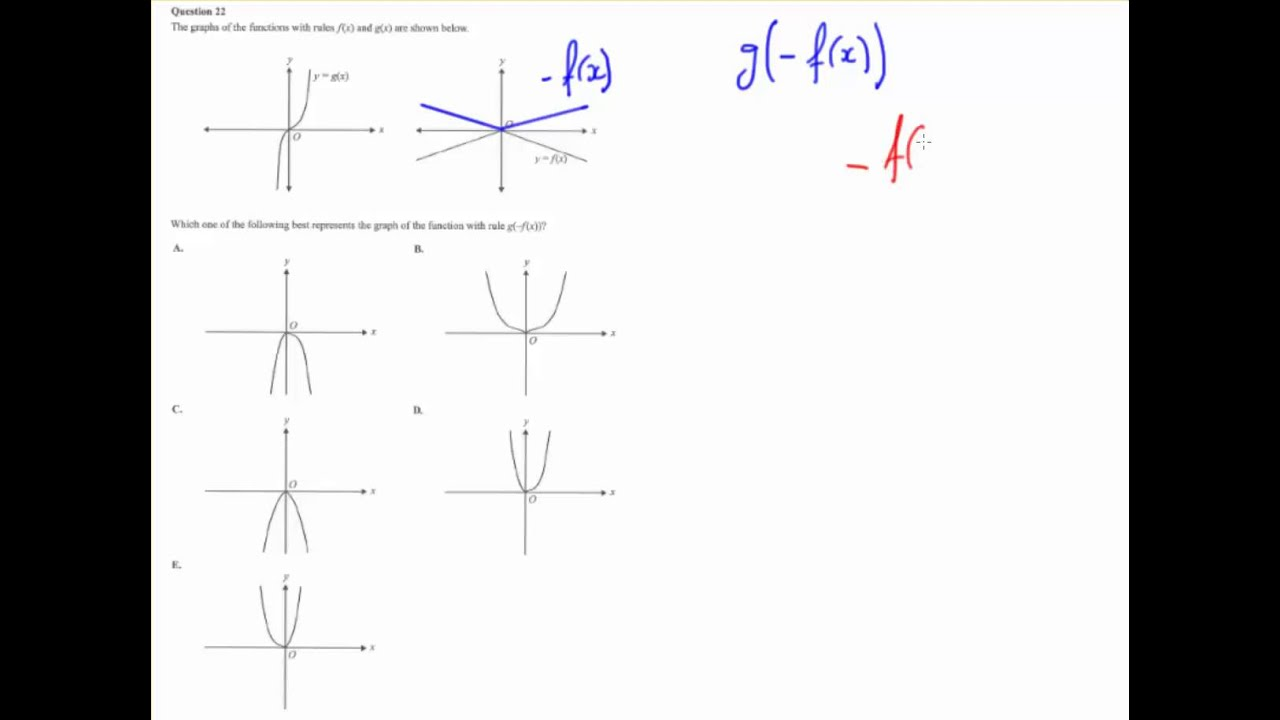 2015 VCAA Maths Methods Solutions Exam 2 Multiple Choice