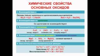 № 45. Неорганическая химия. Тема 6. Неорганические соединения. Часть 4. Свойства основных оксидов
