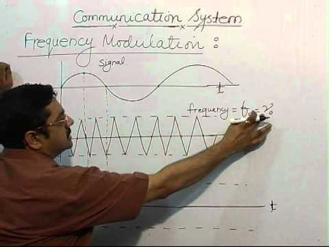 AIPMT, CBSE PMT, CBSE 12 - Communication Systems , Frequency Modulation