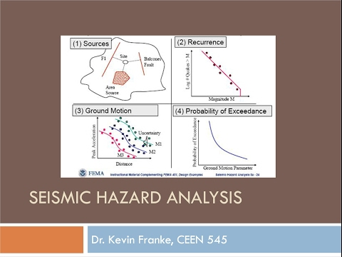 CEEN 545 - Lecture 8 (Part 1) - Seismic Hazard Analysis