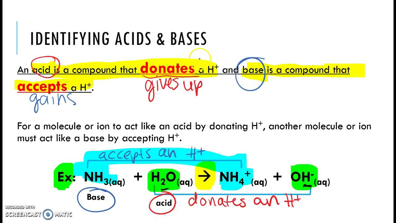 characteristics of acids and acid base reactions This topic explains about acids and bases, the difference between acid and base, properties and classificationeverywhere around us, we can see some or the other substance which is made up of either an acid, base or salt like curd, water, tamarind, lemon etc and even acid rain for the less fortunate all these substances have different tastes .