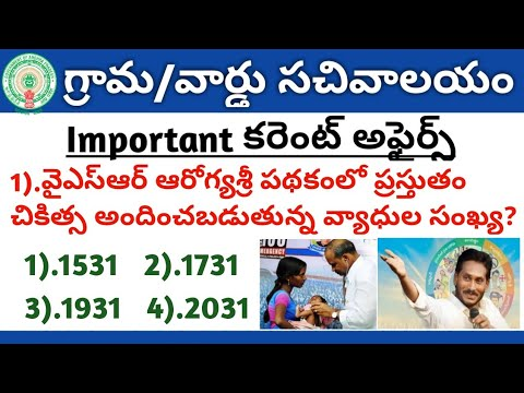 AP Grama/Ward Sachivalayam Model Question Paper-85   Latest Important Current Affairs