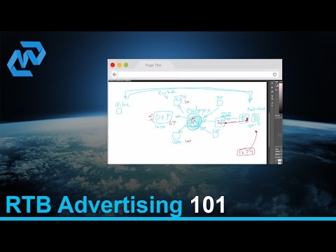 Intro to Programmatic Advertising - Part 1