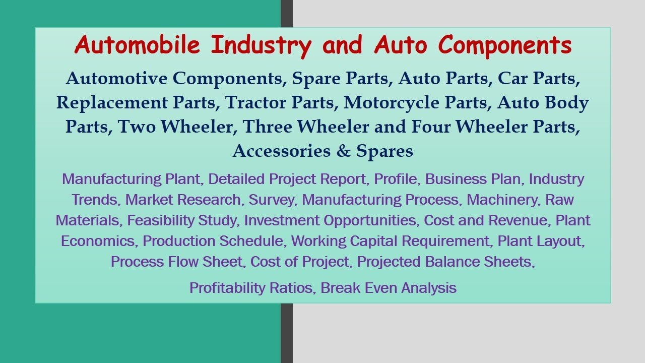Starting an Auto Parts Store – Sample Business Plan Template