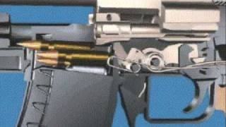 How An AK-47 Works!