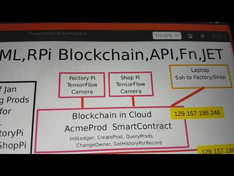 From Machine Learning to Blockchain with RaspberryPis