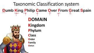 Taxonomic classification system mnemonics   animal kingdom Classification short tricks