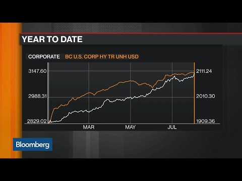 Investors Gravitate Toward the Safest Bonds