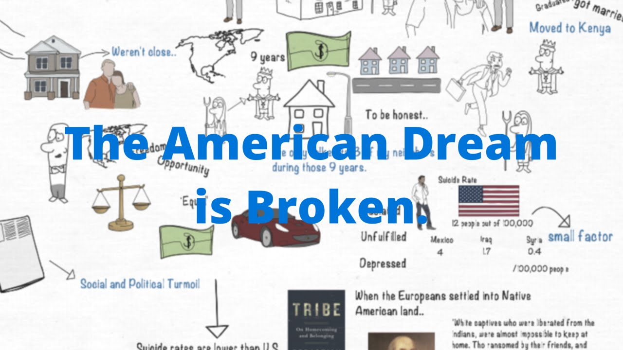 the consequences of the broken american dream The american dream is in trouble, but there are ways to fix it join us for this webcast as our guest co-author helps us examine what is wrong with market economies.