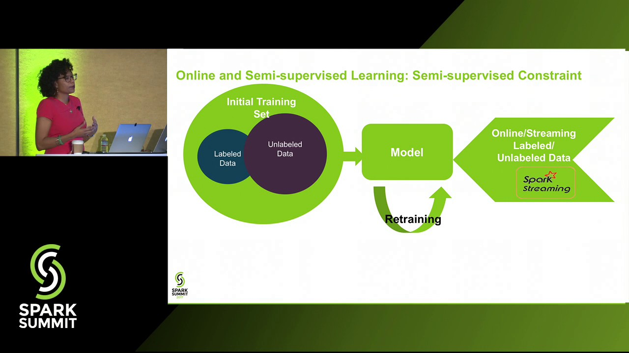 An Online Spark Pipeline: Semi-Supervised Learning and