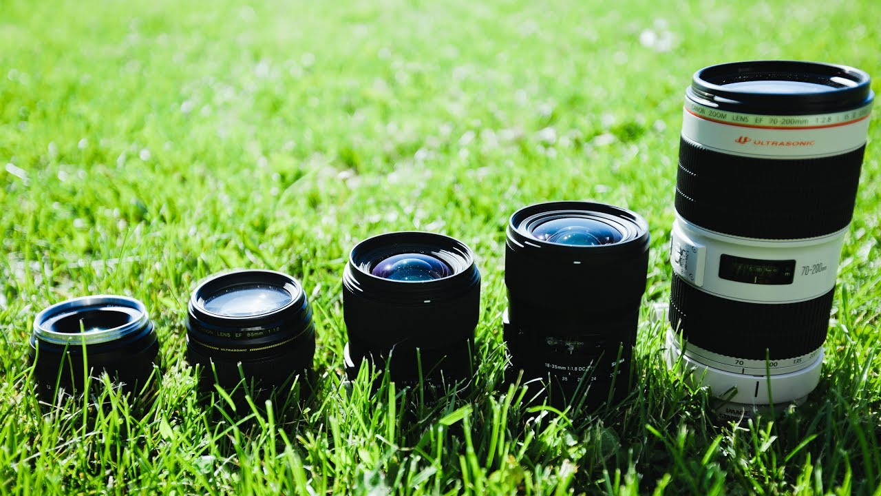 Lens Operation and Control – CapitalComTech