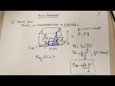 Chapter 9  Statics Fluid Pressure Explanation