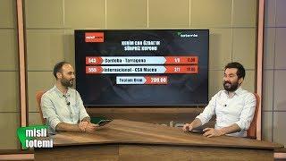 Misli Totemi | 19 Mayıs İddaa Tahminleri ve Kupon Analizleri